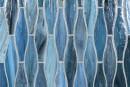 La céramique voit bleu