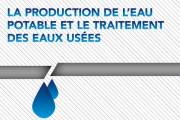 L'eau potable en chiffres