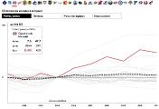 Un graphique pour comprendre les finances de la LNH