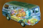 GM: retour vers le futur de l'hydrogène