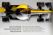 F1 : Révolution en vue sur les pistes