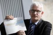 Jürgen Resch, le militant anti-diesel qui fait trembler Volks, Daimler et BMW<strong></strong>