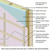 Isoler et tancher un mur existant par l 39 int rieur yves perrier collaboration sp ciale le - Isoler sa maison par l interieur ...