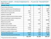 La présentation du budget 2009 de la Ville de Montréal, le 26 novembre, avait... - image 2.0