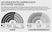 Répartition au Sénat et à la Chambre des... - image 2.0
