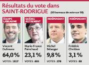 Résultats du vote dans le district Saint-Rodrigue à... (Infographie Le Soleil) - image 1.0