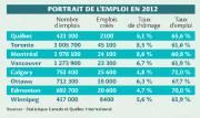 Portrait de l'emploi en 2012... - image 2.0