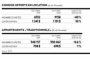 Le nombre de copropriétés à louer a explosé à Montréal. - image 2.0