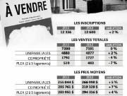 Source: Chambre immobilière de Québec... (Infographie Le Soleil) - image 1.0