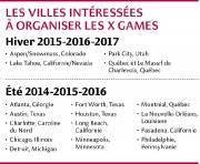 Les villes intéressées à organiser les X Games... (Infographie Le Soleil) - image 1.0