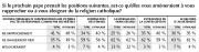Même si une majorité de Québécois évaluent de... (Infographie Le Soleil) - image 1.1