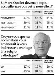 Même si une majorité de Québécois évaluent de façon... (Infographie Le Soleil) - image 2.1