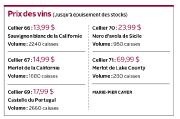 La compagnie d'importation de vin Julia Wine part... (Infographie Le Soleil) - image 1.0