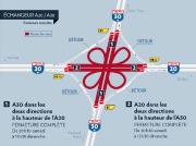 L'échangeur des autoroutes 20 et 30 pendant les... (Infographie La Presse) - image 1.0