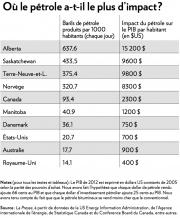 Le bulletin économique du Conference Board publié en... - image 1.0