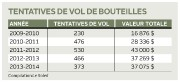 La Société des alcools du Québec (SAQ) a... (Le Soleil) - image 1.0