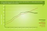 Source: Hendrix Vachon, économiste principal chez Desjardins, à... - image 2.0