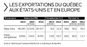 Restrictions budgétaires. Coupes des services à la population.... (Infographie Le Soleil) - image 1.0