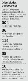 Olympiades québécoises... (Infographie Le Soleil) - image 1.0