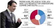 Pierre Karl Péladeau est le plus à même... (Infographie Le Soleil) - image 1.1
