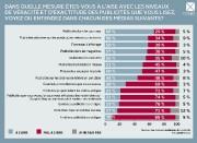 Les deux tiers des Canadiens font généralement confiance... (Infographie Le Soleil) - image 1.0