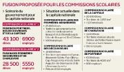 Fusion proposée pour les commissions scolaires... (Infographie Le Soleil) - image 1.0