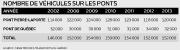 Surprise! Tandis que les résidents de la Rive-Sud... (Infographie Le Soleil) - image 1.0