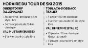 Avec les Championnats du monde de ski de... - image 1.0