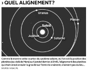 «Pouvez-vous nous dire quel effet l'attraction de la... (Infographie Le Soleil) - image 1.0
