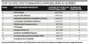 Top 10 des gestionnaires immobiliers à québec... (Infographie Le Soleil) - image 2.0