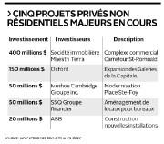 Cinq projets privés non résidentiels majeurs en cours... (Infographie Le Soleil) - image 1.1