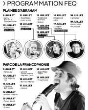 Survol de la programmation... (Infographie Le Soleil) - image 1.1