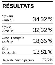 Résultats... (Infographie Le Soleil) - image 1.0