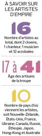 Le Cirque du Soleil nous a habitués à... (Infographie Le Soleil) - image 1.0