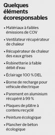 Les Jardins de Métis, dans le Bas-Saint-Laurent, sont... (Infographie Le Soleil) - image 1.0
