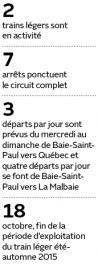 Sur le trajet entre Québec et Baie-Saint-Paul, en... - image 1.0