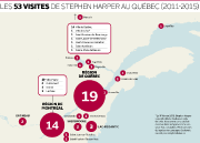 Stephen Harper a sans conteste un penchant pour... (Infographie Le Soleil) - image 1.0