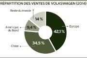Volkswagen a triché aux États-Unis sur les contrôles... (Infographie Le Soleil) - image 3.0