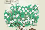 Un arbre généalogique tel que celui mis en... (Image tirée du site de Providence) - image 3.0