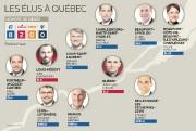 Les élus à Québec... (Infographie Le Soleil) - image 1.0