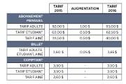 Les clients de la Société de transports de l'Outaouais (STO) devront débourser... - image 2.0