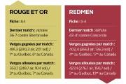 Le Rouge et Or de l'Université Laval peut gagner un... (Infographie Le Soleil) - image 3.0