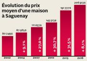 À compter du 1er janvier 2016, l'évaluation... (Infographie Le Progrès-Dimanche) - image 3.0