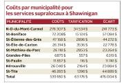 La volonté de la Ville de Shawinigan d'exiger des... (Infographie Le Nouvelliste) - image 2.0