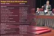 Le budget total de la Ville de Gatineau en 2016 devrait... (Infographie LeDroit) - image 2.0