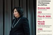 Dans son rapport tant attendu, la commission Charbonneau... - image 1.0