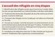 Le programme mis en place par le Québec... - image 1.0