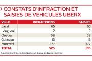L'industrie du taxi du Québec met la pression sur le... (Infographie Le Soleil) - image 2.0