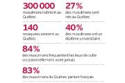 La communauté musulmane de Montréal n'a rien à... - image 1.0