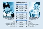 Avec sa 29e victoire record de samedi, Mikaël... (Infographie Le Soleil) - image 2.0